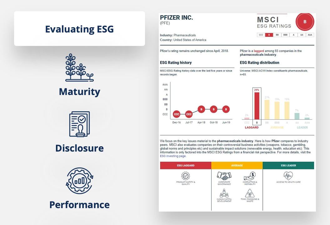 ESG Fundamentals thumbnail