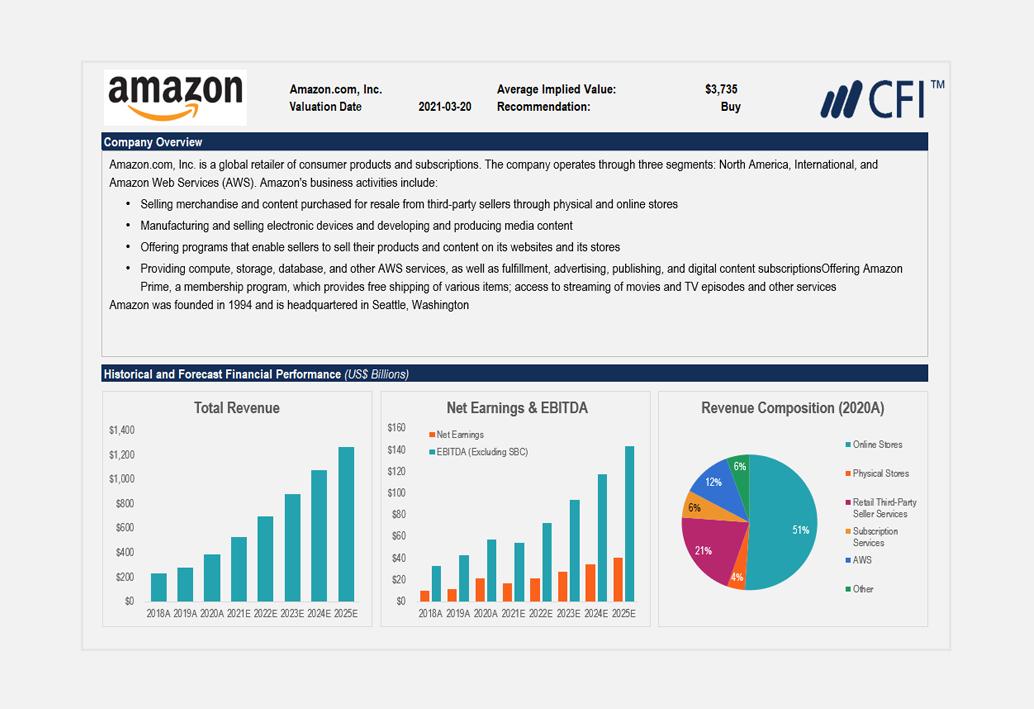 The Amazon Case Study (New Edition)