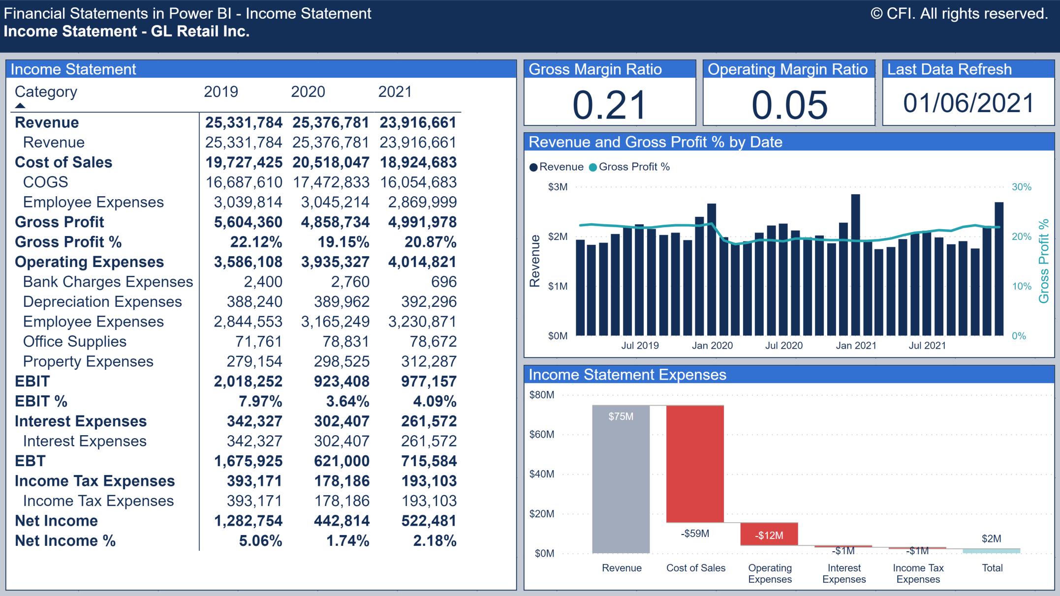 Case Study - Financial Statements in Power BI thumbnail