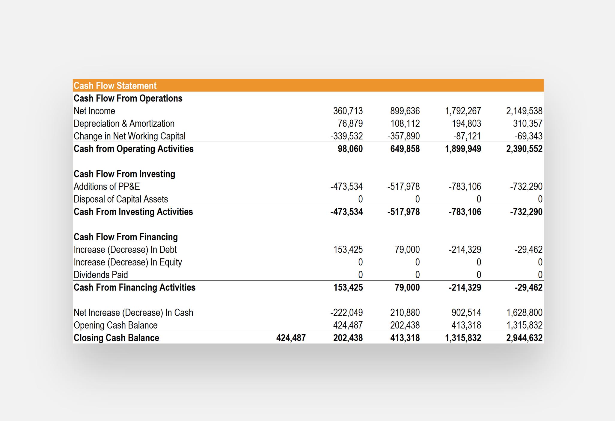 Financial Analysis for Credit thumbnail