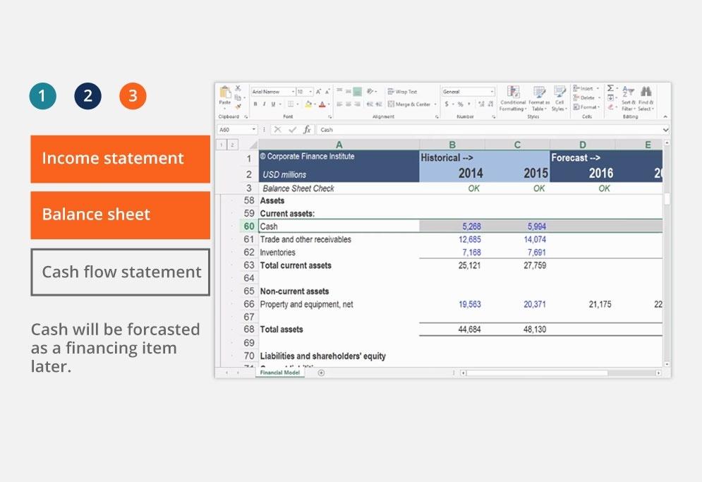 Building a 3 Statement Financial Model thumbnail