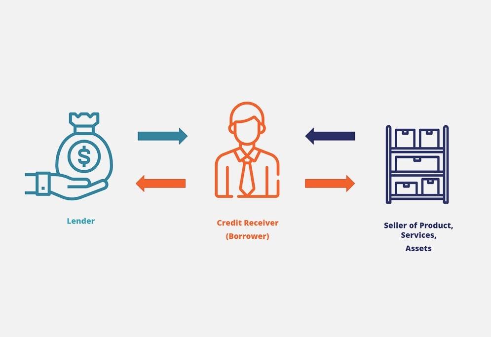 Fundamentals of Credit thumbnail
