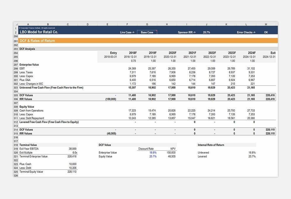 Leveraged Buyout LBO Modeling thumbnail