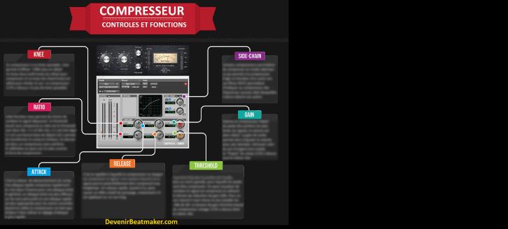 infographie-compression-audio
