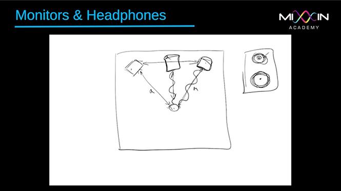Monitors & Headphones