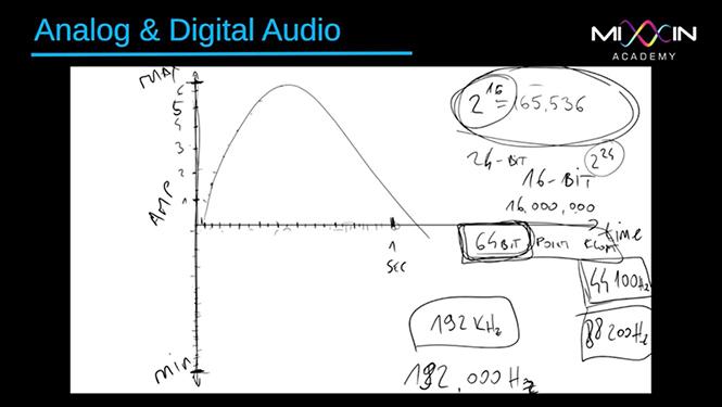 Analog & Digital Audio