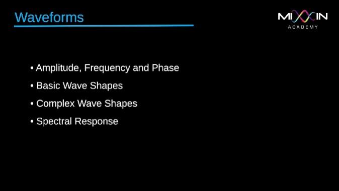 LEVEL 1 - Waveforms