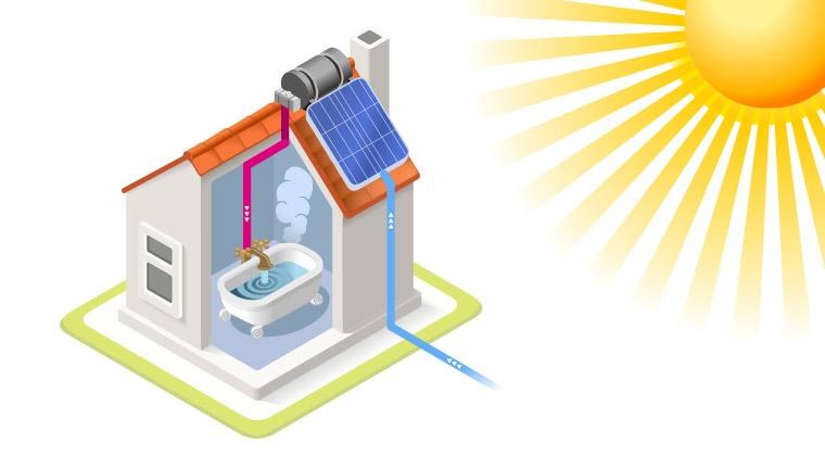 Solar Hot Water System Design