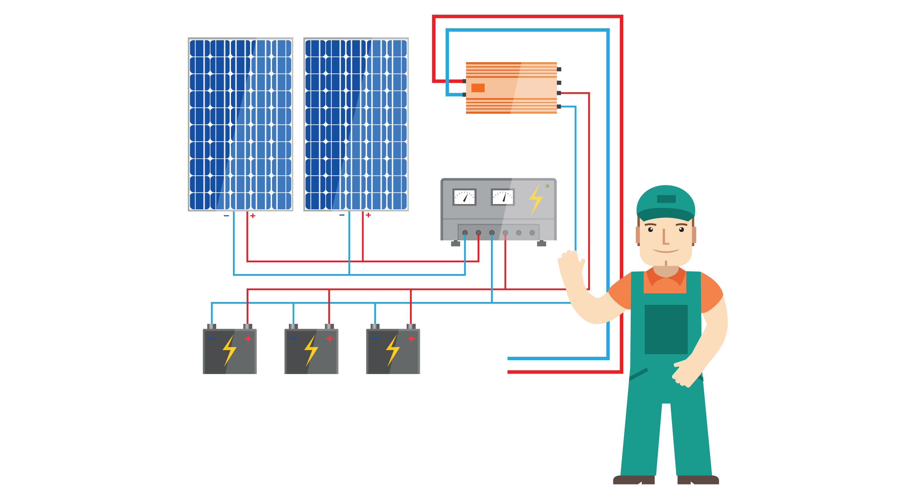 Masterclass Solar PV Installation (3 Course Bundle)