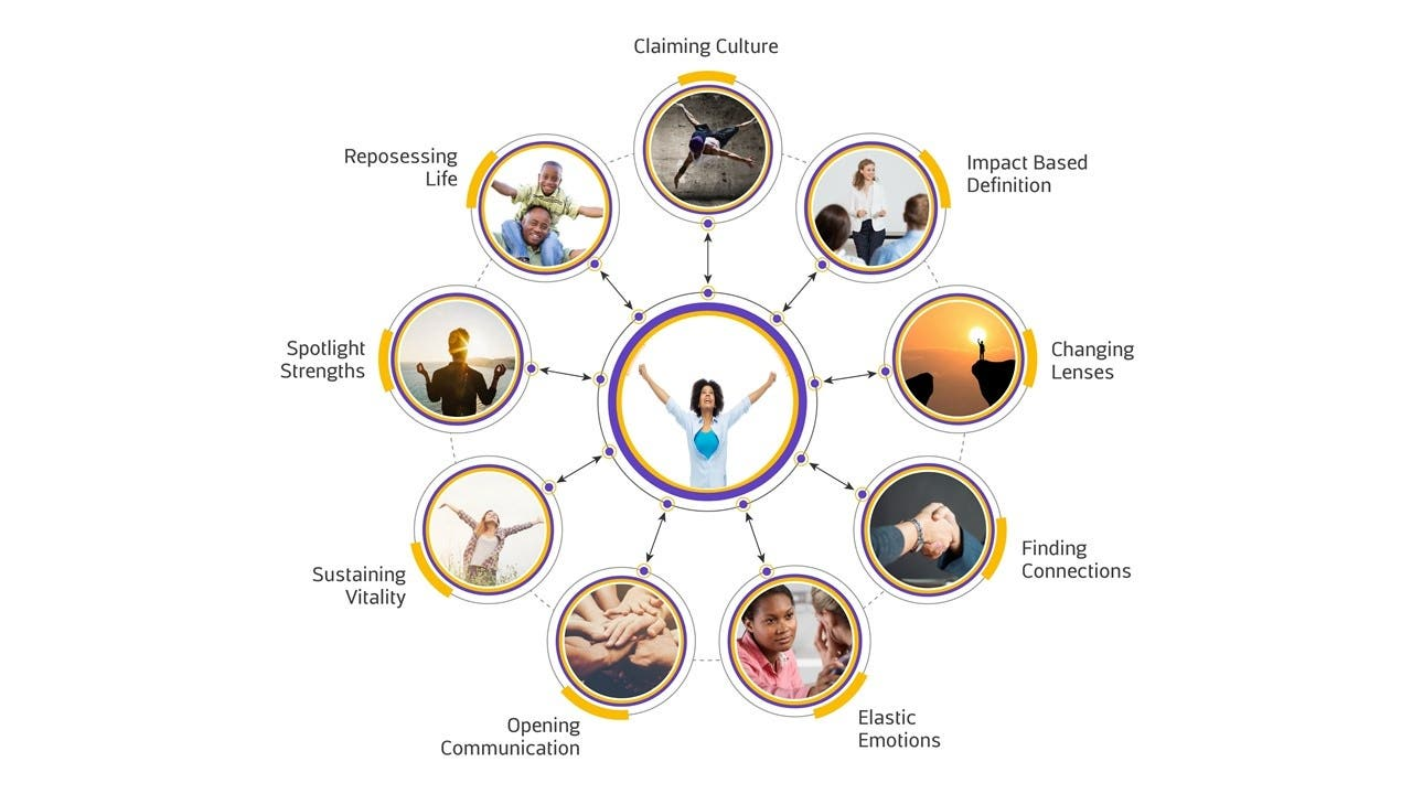 The Trauma-Responsive System: Start Here!