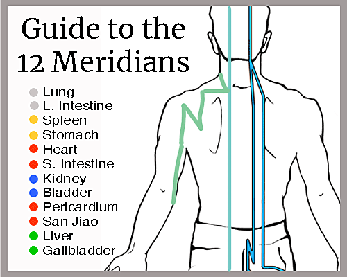 12 Meridian Course Image
