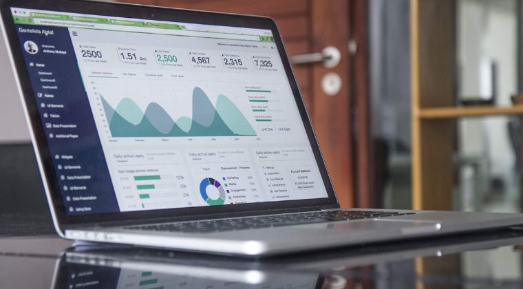 Analytics for eCommerce Made Easy
